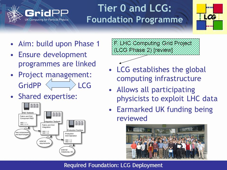 Tony Doyle - University of Glasgow 26 October 2004PPAP Tier 0 and LCG: Foundation Programme Aim: build upon Phase 1 Ensure development programmes are linked Project management: GridPPLCG Shared expertise: LCG establishes the global computing infrastructure Allows all participating physicists to exploit LHC data Earmarked UK funding being reviewed Required Foundation: LCG Deployment F.