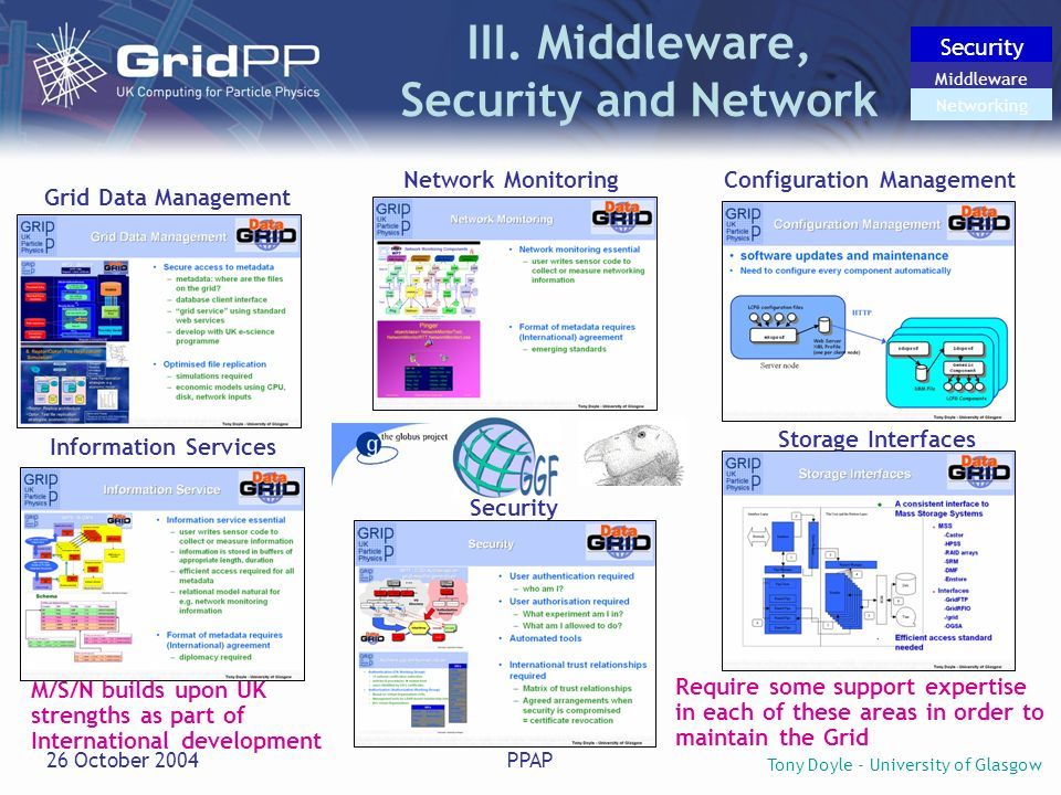 Tony Doyle - University of Glasgow 26 October 2004PPAP III. Middleware, Security and Network M/S/N builds upon UK strengths as part of International d