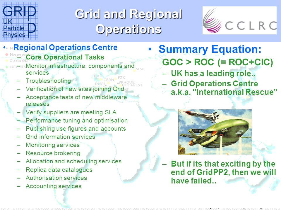 Tony Doyle - University of Glasgow Grid and Regional Operations Summary Equation: GOC > ROC (= ROC+CIC) –UK has a leading role..