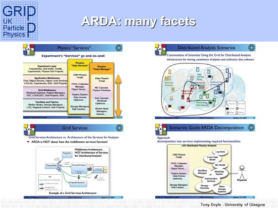 Tony Doyle - University of Glasgow ARDA: many facets