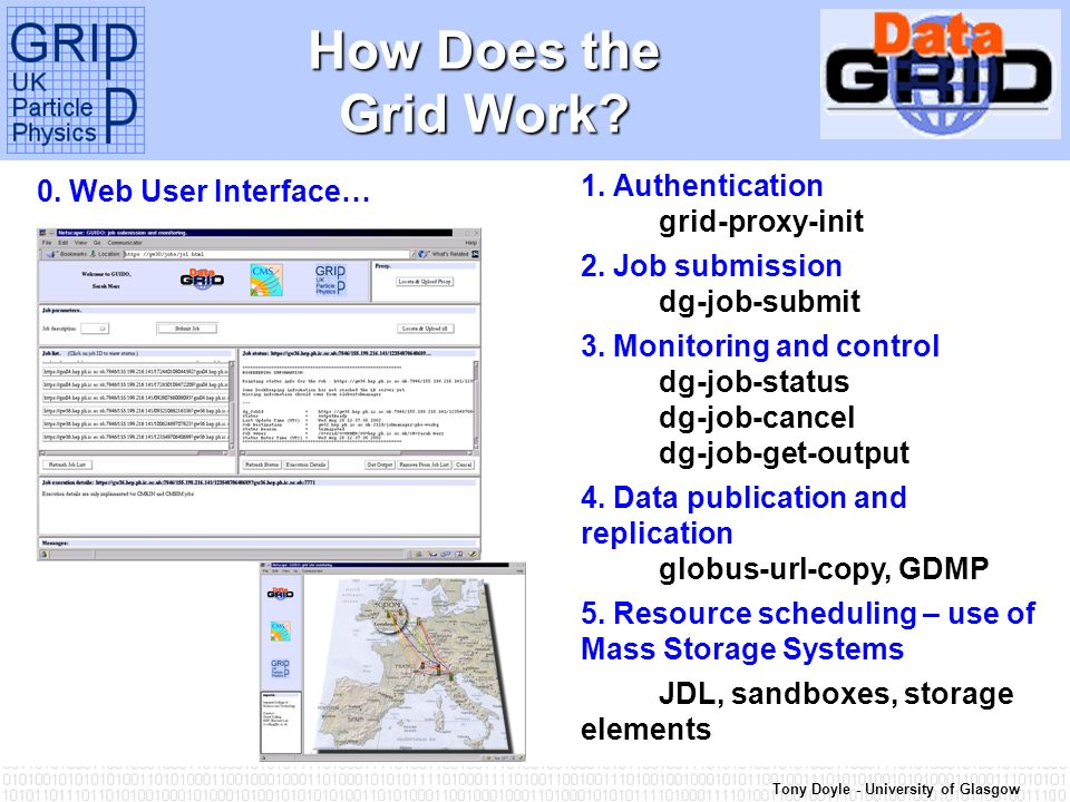 Tony Doyle - University of Glasgow How Does the Grid Work? 1. Authentication grid-proxy-init 2. Job submission dg-job-submit 3. Monitoring and control