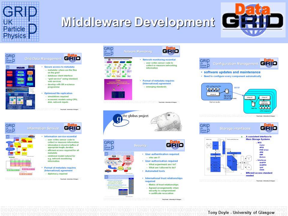 Tony Doyle - University of Glasgow Middleware Development
