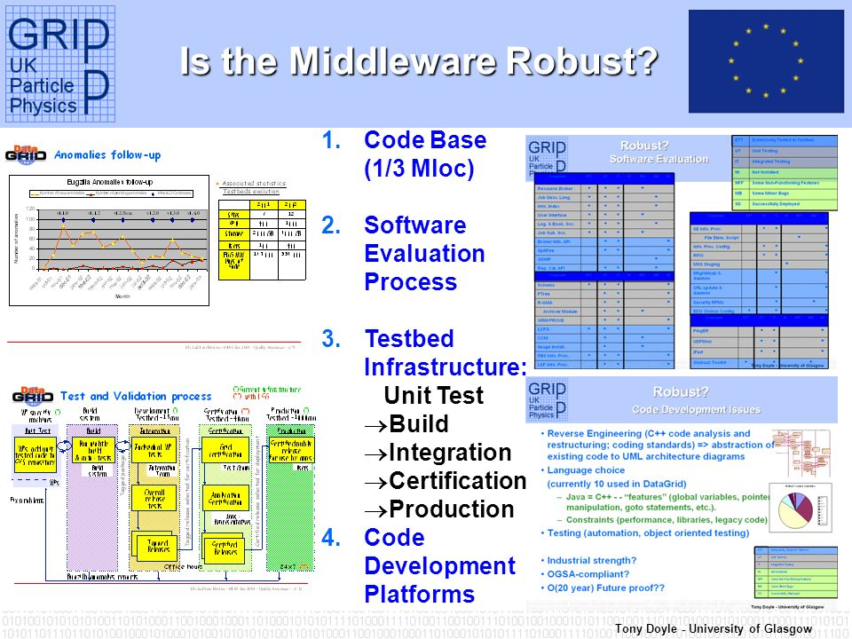 Tony Doyle - University of Glasgow Is the Middleware Robust? 1.Code Base (1/3 Mloc) 2.Software Evaluation Process 3.Testbed Infrastructure: Unit Test