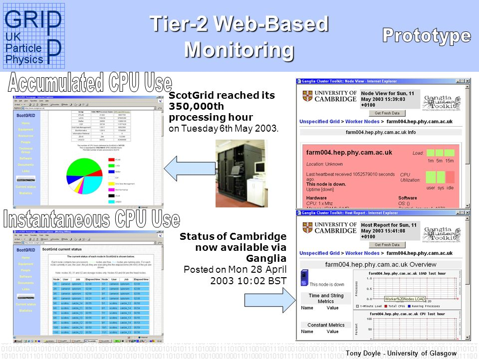Tony Doyle - University of Glasgow Tier-2 Web-Based Monitoring ScotGrid reached its 350,000th processing hour on Tuesday 6th May 2003. Status of Cambr