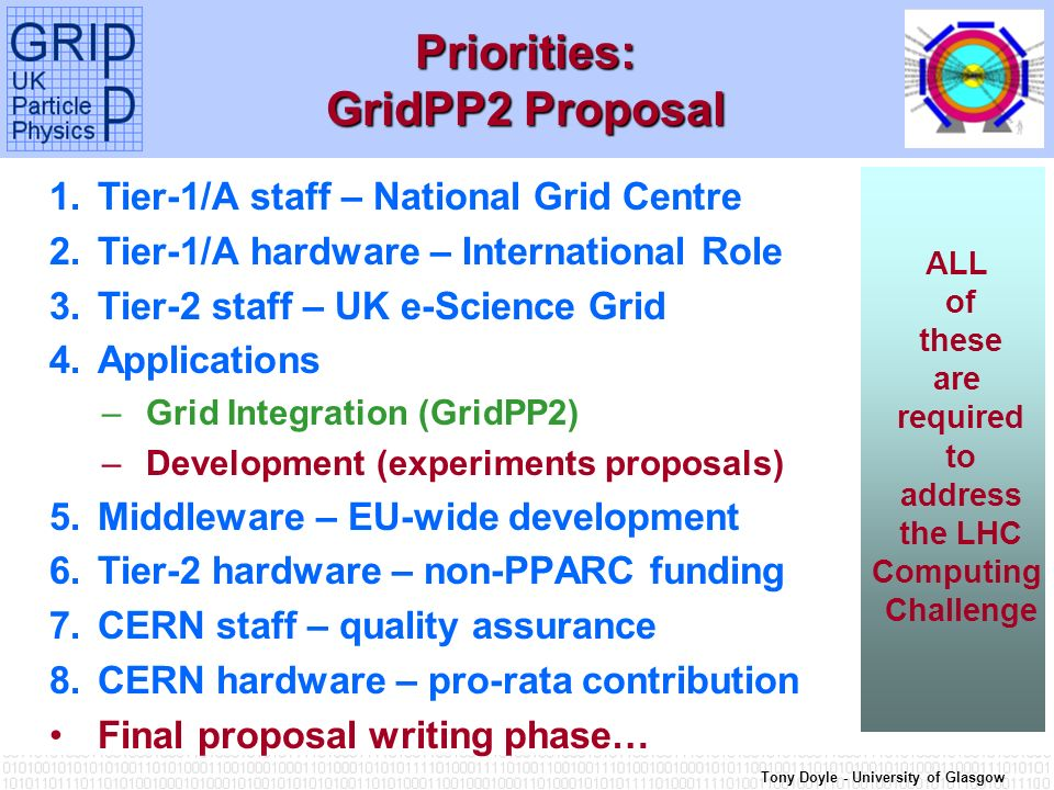 Tony Doyle - University of Glasgow Priorities: GridPP2 Proposal 1.Tier-1/A staff – National Grid Centre 2.Tier-1/A hardware – International Role 3.Tie