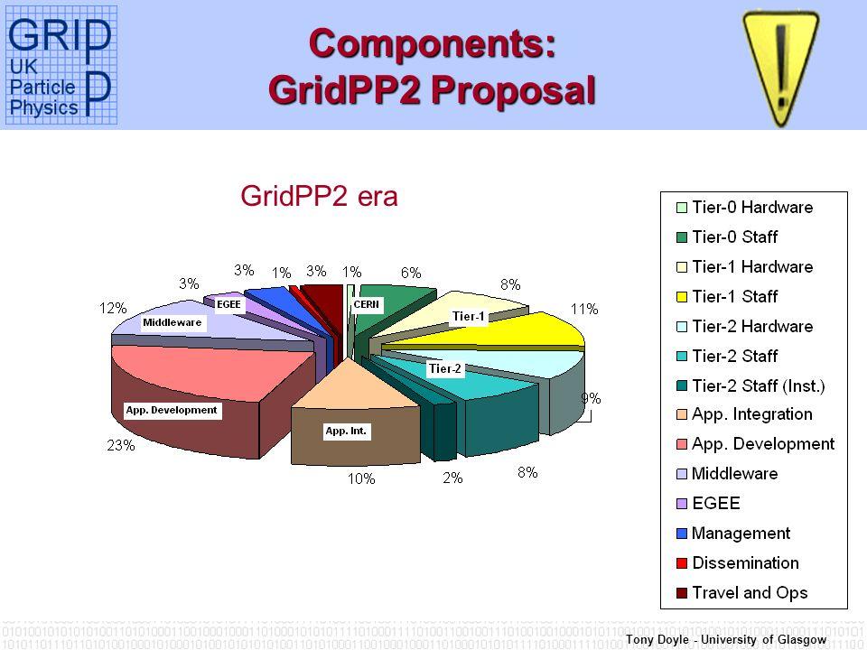 Tony Doyle - University of Glasgow GridPP2 era Components: GridPP2 Proposal