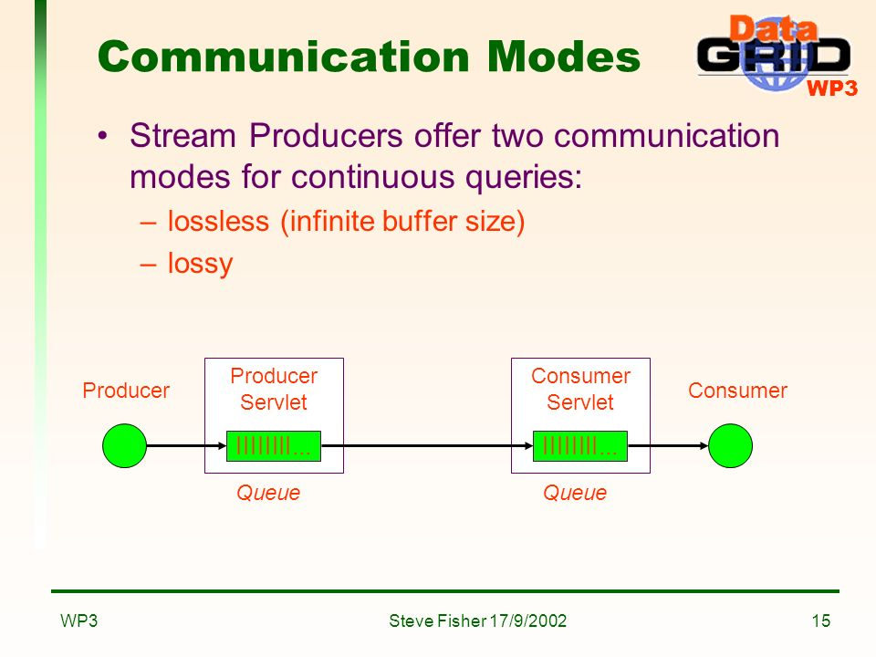 WP3 Steve Fisher 17/9/2002WP315 Communication Modes Stream Producers offer two communication modes for continuous queries: –lossless (infinite buffer size) –lossy Producer Servlet IIIIIIII...