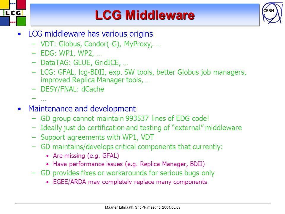 CERN Maarten Litmaath, GridPP meeting, 2004/06/03 LCG Middleware LCG middleware has various origins –VDT: Globus, Condor(-G), MyProxy, … –EDG: WP1, WP2, … –DataTAG: GLUE, GridICE, … –LCG: GFAL, lcg-BDII, exp.