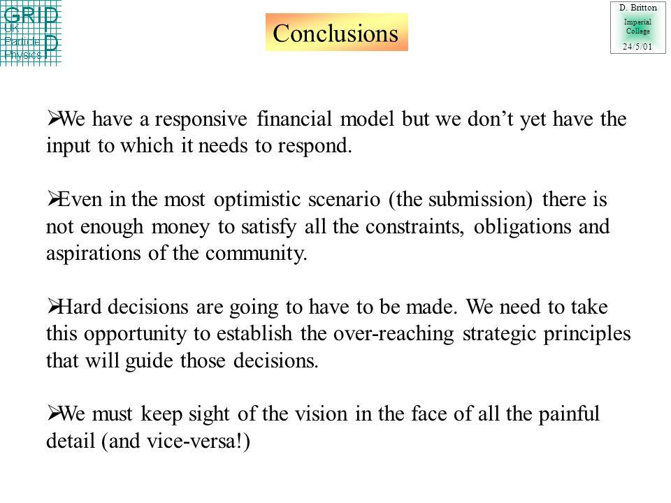 Conclusions D.