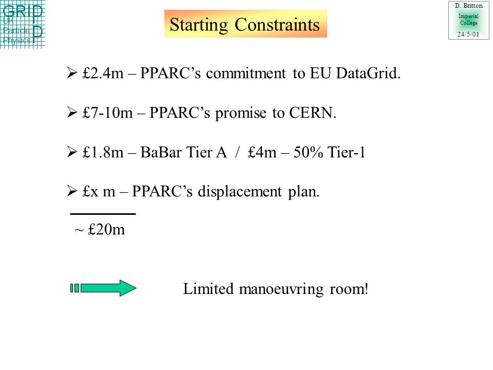 Starting Constraints D. Britton Imperial College 24/5/01 £2.4m – PPARCs commitment to EU DataGrid.