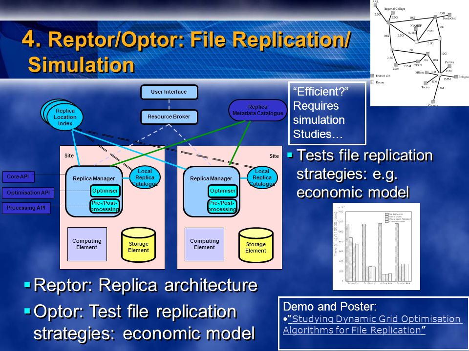 4. Reptor/Optor: File Replication/ Simulation Tests file replication strategies: e.g.