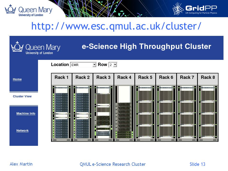 Slide 13 Alex Martin QMUL e-Science Research Cluster http://www.esc.qmul.ac.uk/cluster/