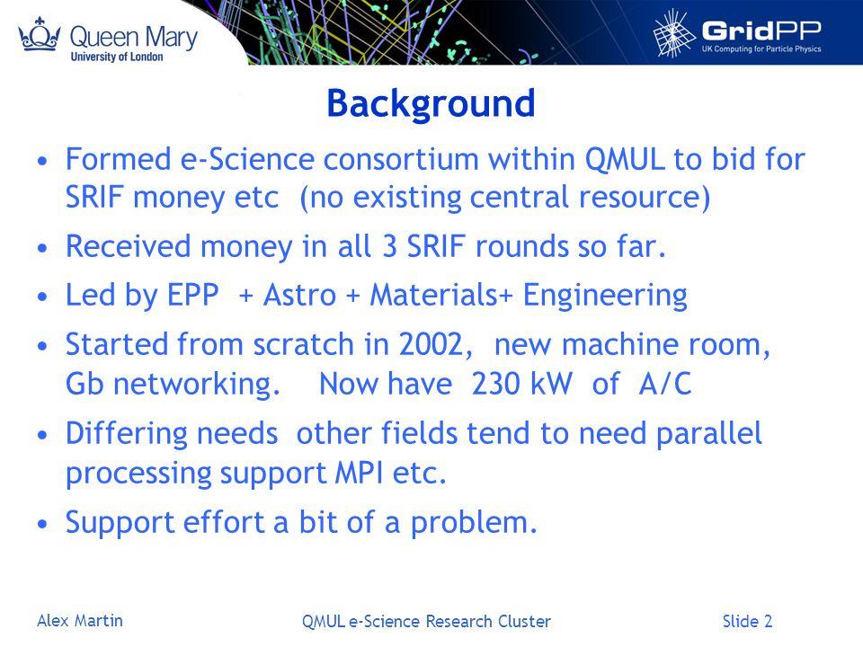 Slide 13 Alex Martin QMUL e-Science Research Cluster http://www.esc.qmul.ac.uk/cluster/