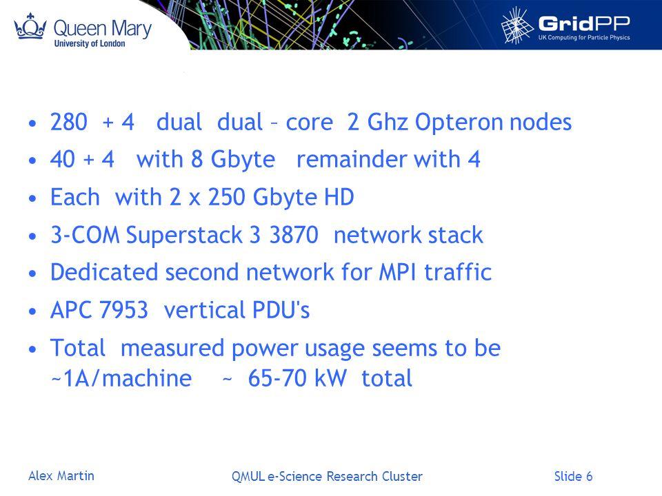 Slide 7 Alex Martin QMUL e-Science Research Cluster Crosscheck: