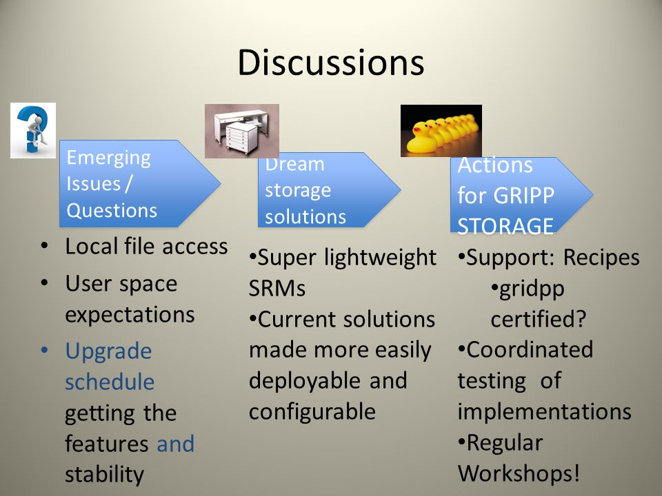 Discussions Local file access User space expectations Upgrade schedule getting the features and stability Super lightweight SRMs Current solutions made more easily deployable and configurable Support: Recipes gridpp certified.