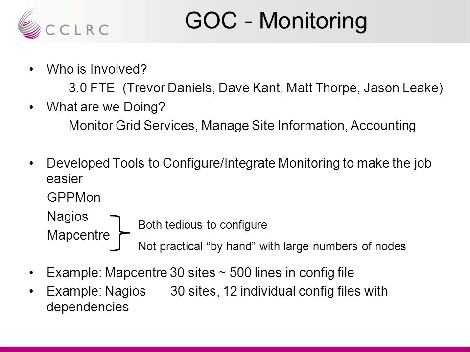 GOC - Monitoring Who is Involved.