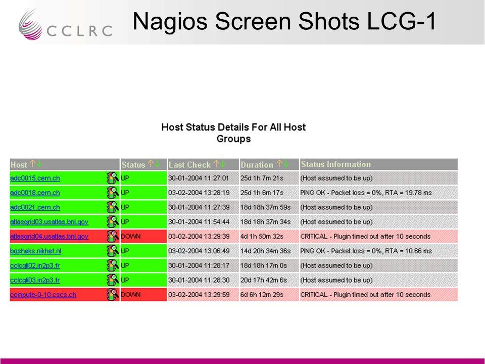 Nagios Screen Shots LCG-1