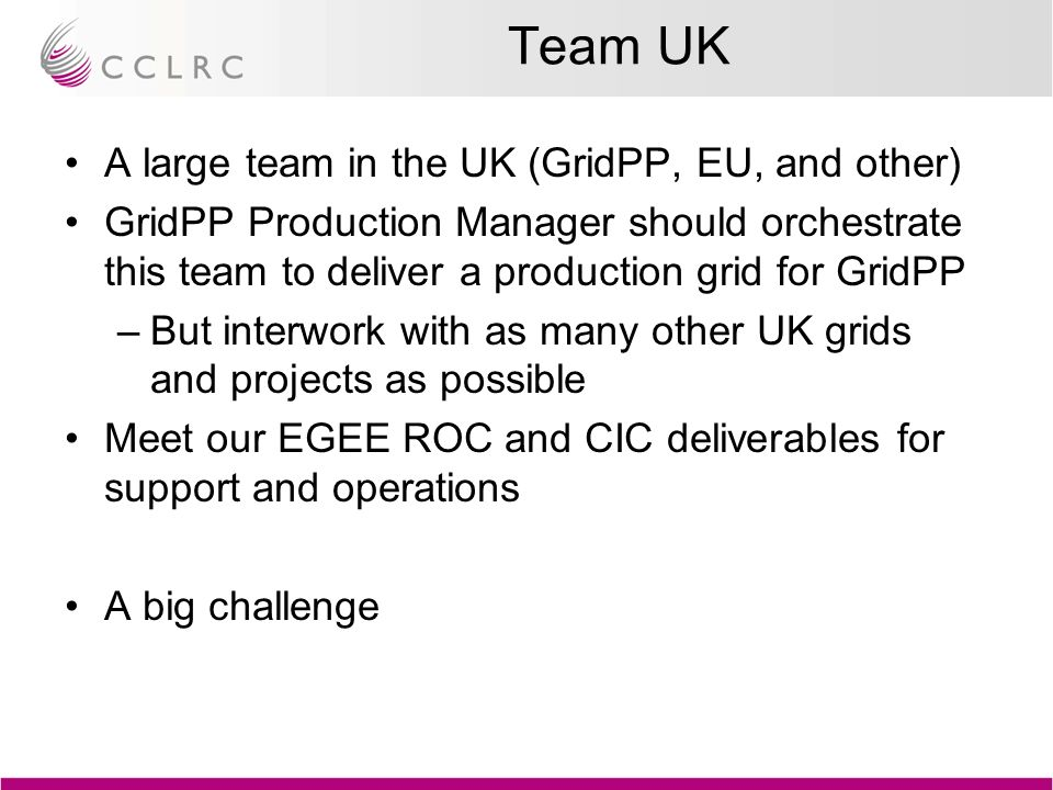 Team UK A large team in the UK (GridPP, EU, and other) GridPP Production Manager should orchestrate this team to deliver a production grid for GridPP –But interwork with as many other UK grids and projects as possible Meet our EGEE ROC and CIC deliverables for support and operations A big challenge