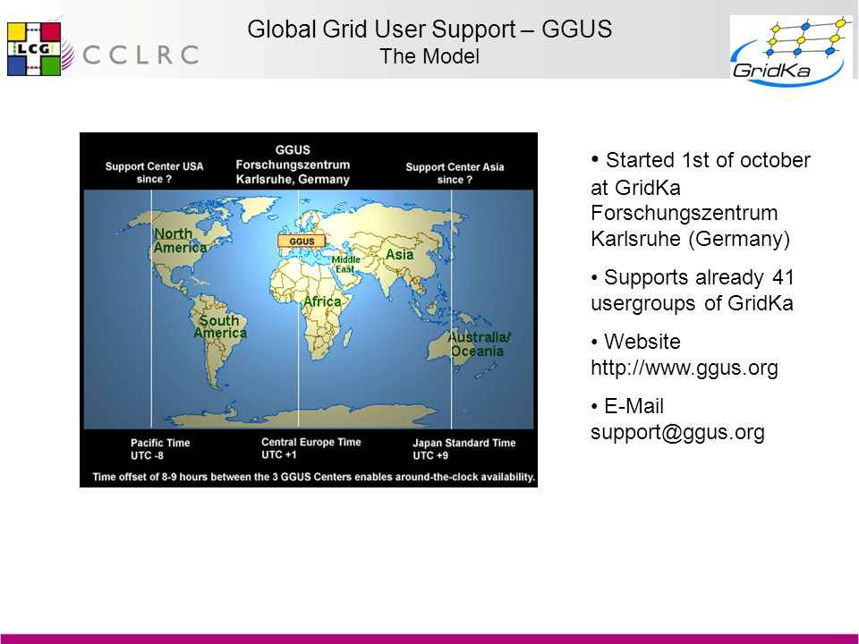 ESUS GOC Local operations GGUS Interaction Service Request First line of support: Problems (experiment specific) will be solved by ESUS (with Savannah) or sent to GGUS using an agreed interface; Grid related problems will be solved by GGUS or sent to GOC using the GGUS system; Data flow Grid User GGUS: Global Grid User Support ESUS: Experiment Specific User Support GOC: Grid Operations Centre Information flow