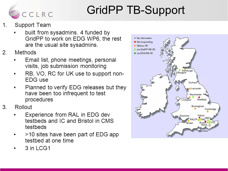 New GPPMon Features Reliability of service provided using RRDTool to show Globus and RB stats