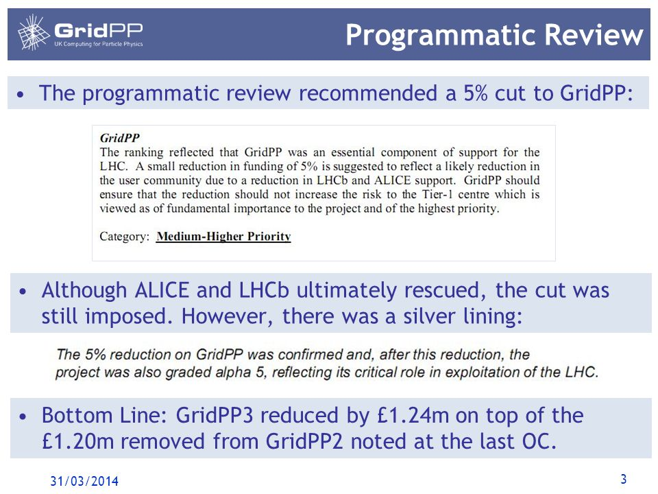 3 Programmatic Review 31/03/2014 The programmatic review recommended a 5% cut to GridPP: Although ALICE and LHCb ultimately rescued, the cut was still imposed.