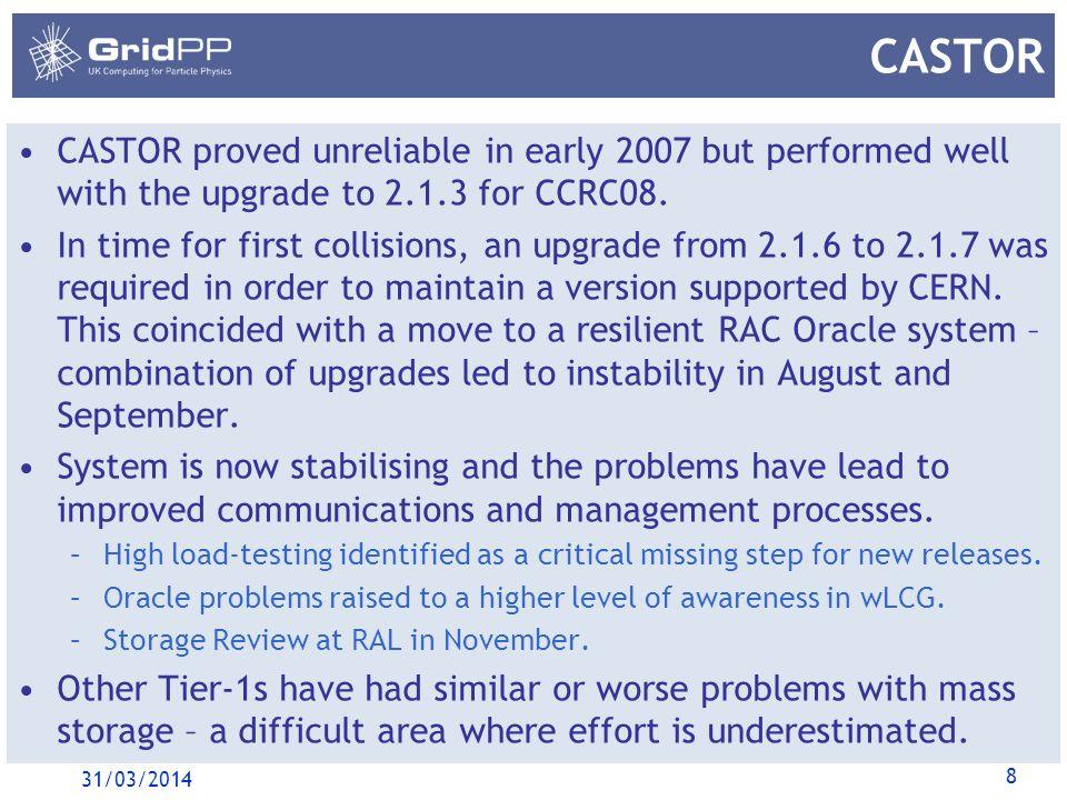 19 Job Efficiencies Efficiency for RAL Tier-1: CPU-Time / Wall-Clock Nov 2008 – Overall efficiency 58% - LHC experiments 83% 31/03/2014