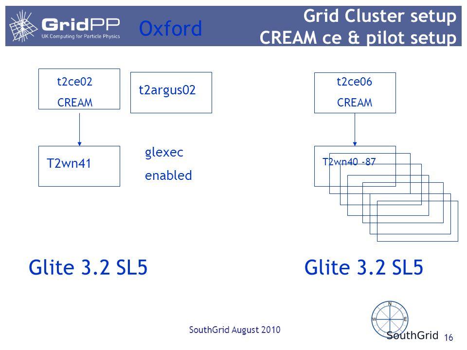 SouthGrid August 2010 16 Grid Cluster setup CREAM ce & pilot setup t2ce02 CREAM Glite 3.2 SL5 T2wn41 glexec enabled t2argus02 t2ce06 CREAM Glite 3.2 SL5 T2wn40 -87 Oxford