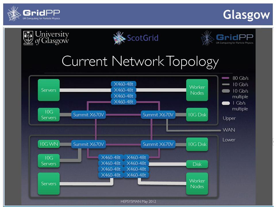 11 GridPP29, Oxford Glasgow 26/9/12