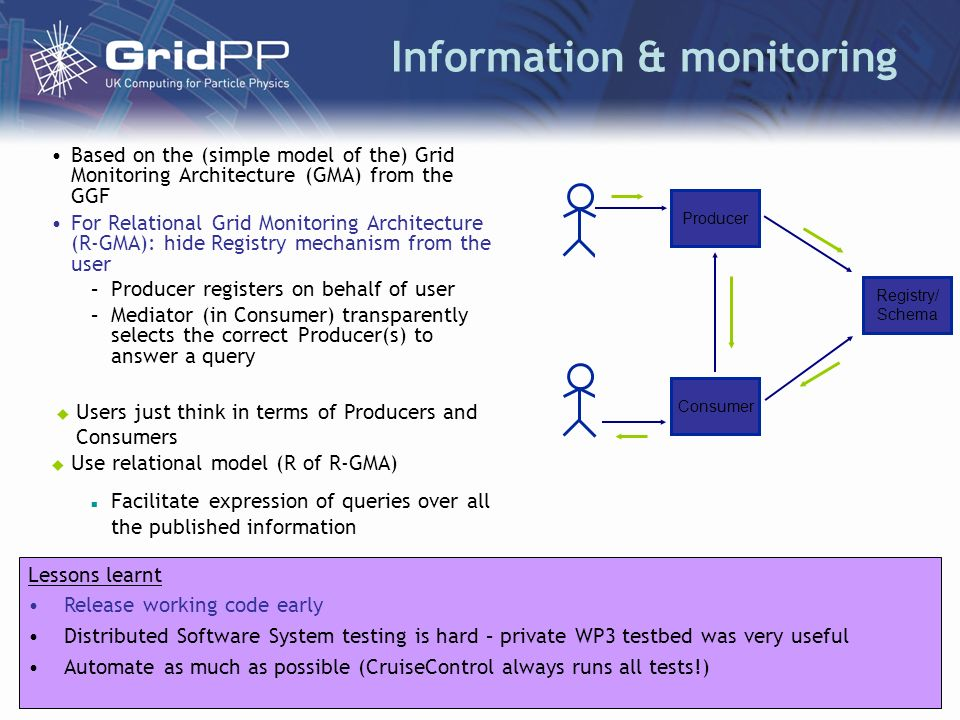 Based on the (simple model of the) Grid Monitoring Architecture (GMA) from the GGF For Relational Grid Monitoring Architecture (R-GMA): hide Registry mechanism from the user –Producer registers on behalf of user –Mediator (in Consumer) transparently selects the correct Producer(s) to answer a query u Use relational model (R of R-GMA) n Facilitate expression of queries over all the published information Producer Registry/ Schema Consumer u Users just think in terms of Producers and Consumers Information & monitoring Lessons learnt Release working code early Distributed Software System testing is hard – private WP3 testbed was very useful Automate as much as possible (CruiseControl always runs all tests!)