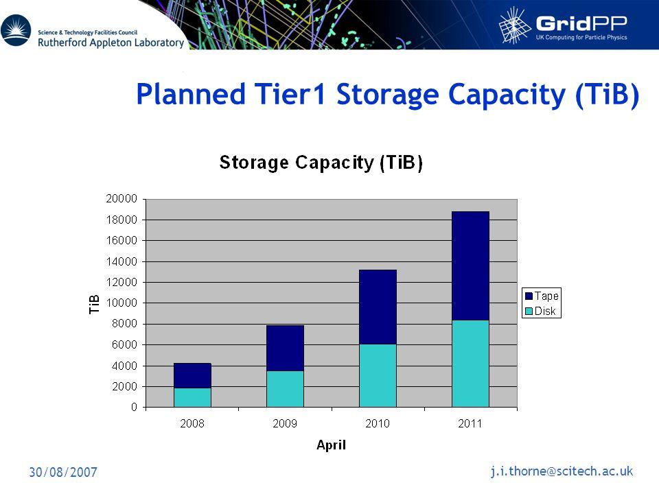 30/08/2007 j.i.thorne@scitech.ac.uk Planned Tier1 CPU Capacity (KSI2K)
