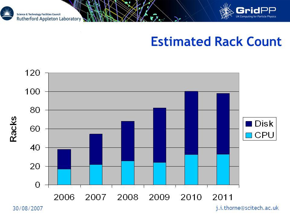 30/08/2007 j.i.thorne@scitech.ac.uk Estimated number of Disk Servers