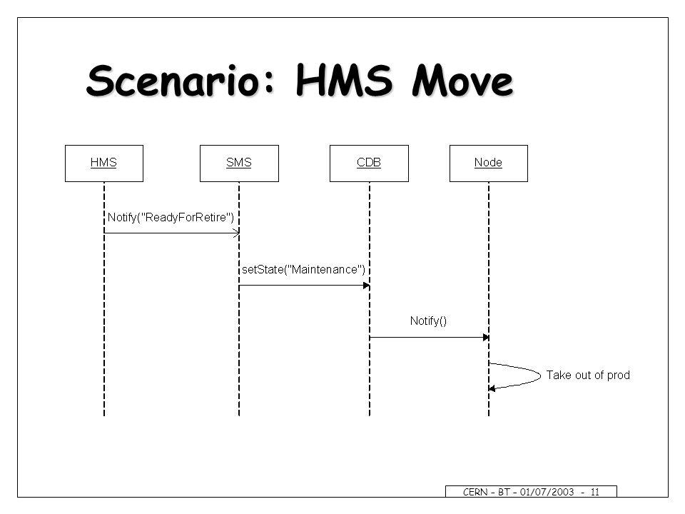 CERN – BT – 01/07/2003 - 11 Scenario: HMS Move