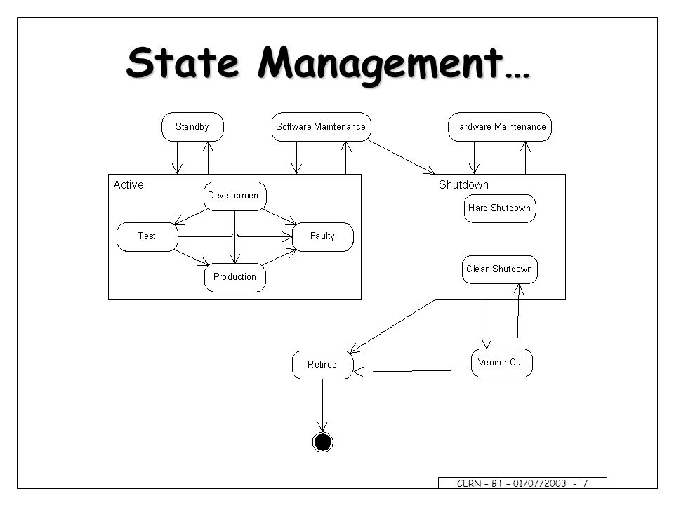CERN – BT – 01/07/2003 - 7 State Management…