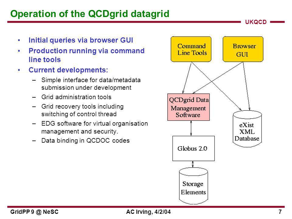 UKQCD GridPP 9 @ NeSCAC Irving, 4/2/048 QCDgrid metadata browser