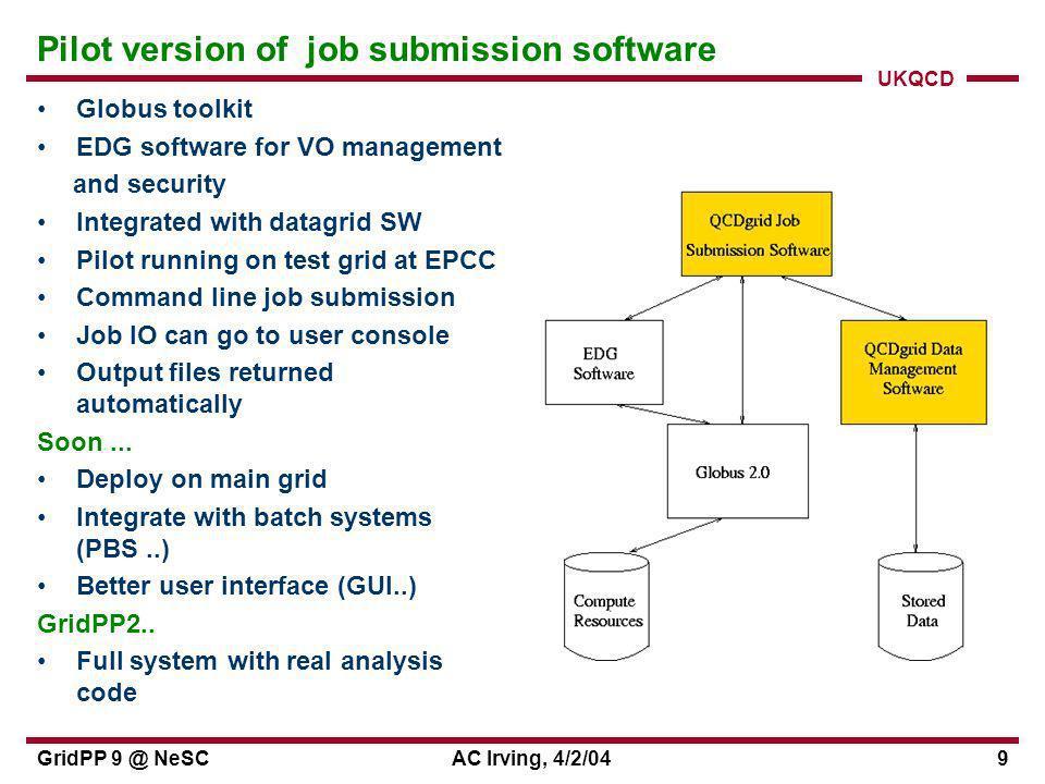 UKQCD GridPP 9 @ NeSCAC Irving, 4/2/0410 job submission test [alan@qcdtest gridwork]$ qcdgrid-job-submit qcdother.epcc.ed.ac.uk \ /home/alan/gridwork/testrn \ -input /home/alan/gridwork/in_seed.dat Storing results in local directory qcdgridjob000002 Storing results in remote directory /tmp/qcdgridjob000024 RSL=&(executable=/opt/qcdgrid/qcdgrid-job-controller) (arguments=/tmp/qcdgridjob000024/jobdesc) (environment=(LD_LIBRARY_PATH /opt/globus/lib:/opt/qcdgrid)) Connecting to port 16395...