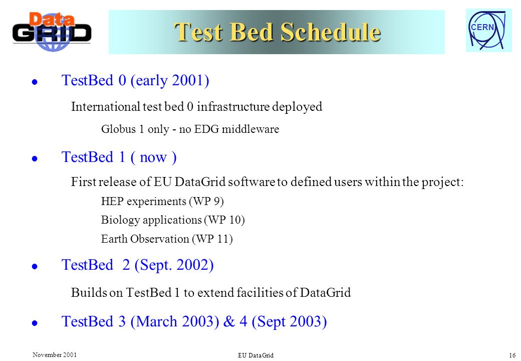 CERN November 2001 EU DataGrid 16 Test Bed Schedule l TestBed 0 (early 2001) International test bed 0 infrastructure deployed Globus 1 only - no EDG middleware l TestBed 1 ( now ) First release of EU DataGrid software to defined users within the project: HEP experiments (WP 9) Biology applications (WP 10) Earth Observation (WP 11) l TestBed 2 (Sept.