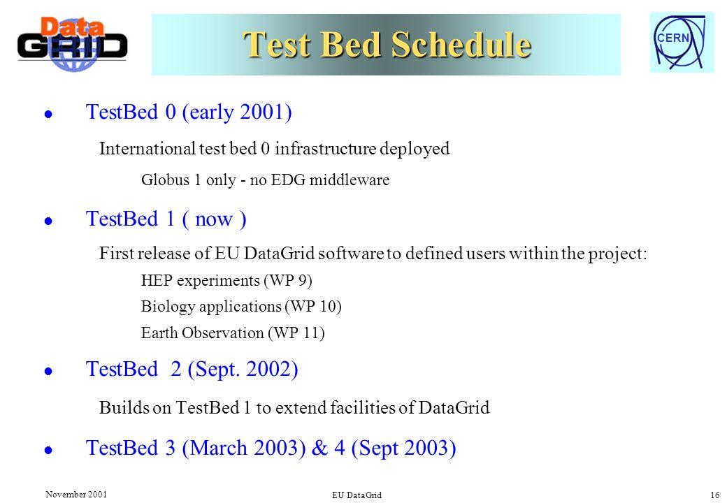CERN November 2001 EU DataGrid 16 Test Bed Schedule l TestBed 0 (early 2001) International test bed 0 infrastructure deployed Globus 1 only - no EDG m