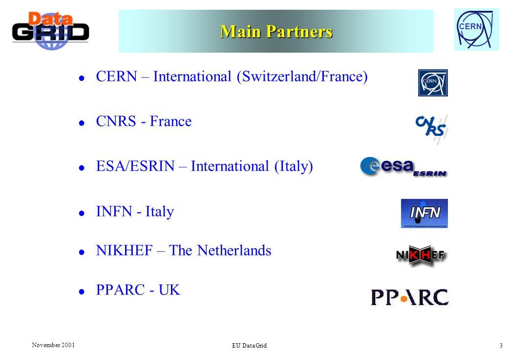 CERN November 2001 EU DataGrid 3 Main Partners l CERN – International (Switzerland/France) l CNRS - France l ESA/ESRIN – International (Italy) l INFN - Italy l NIKHEF – The Netherlands l PPARC - UK