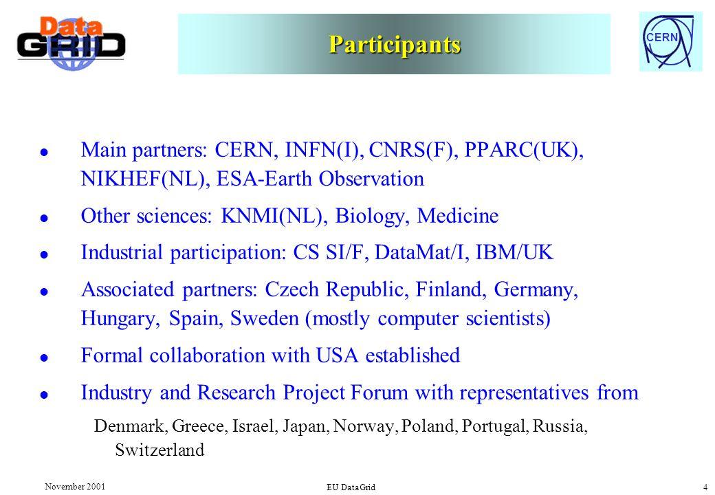CERN November 2001 EU DataGrid 4 Participants l Main partners: CERN, INFN(I), CNRS(F), PPARC(UK), NIKHEF(NL), ESA-Earth Observation l Other sciences:
