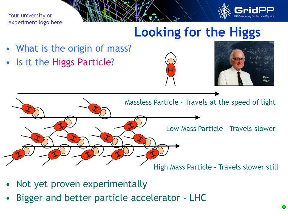 Your university or experiment logo here What is the origin of mass? Is it the Higgs Particle? Looking for the Higgs Massless Particle – Travels at the