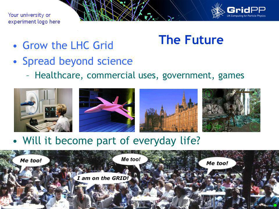 Your university or experiment logo here The Future Grow the LHC Grid Spread beyond science –Healthcare, commercial uses, government, games Will it become part of everyday life?