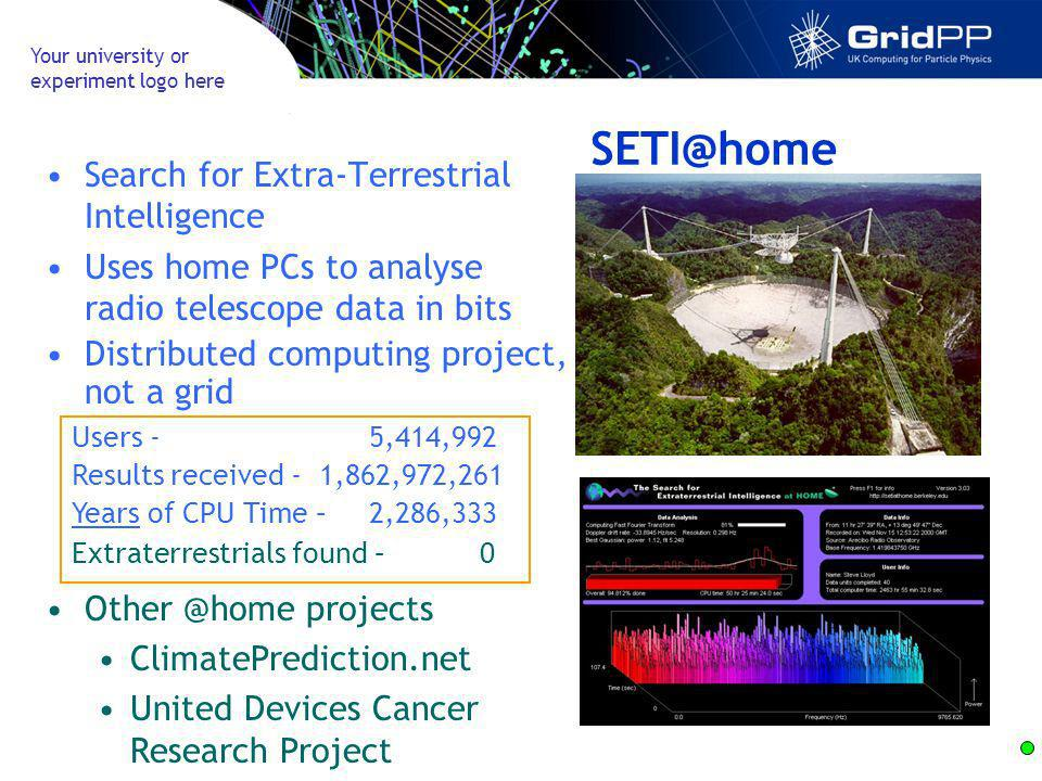 Your university or experiment logo here SETI@home Search for Extra-Terrestrial Intelligence Uses home PCs to analyse radio telescope data in bits Dist