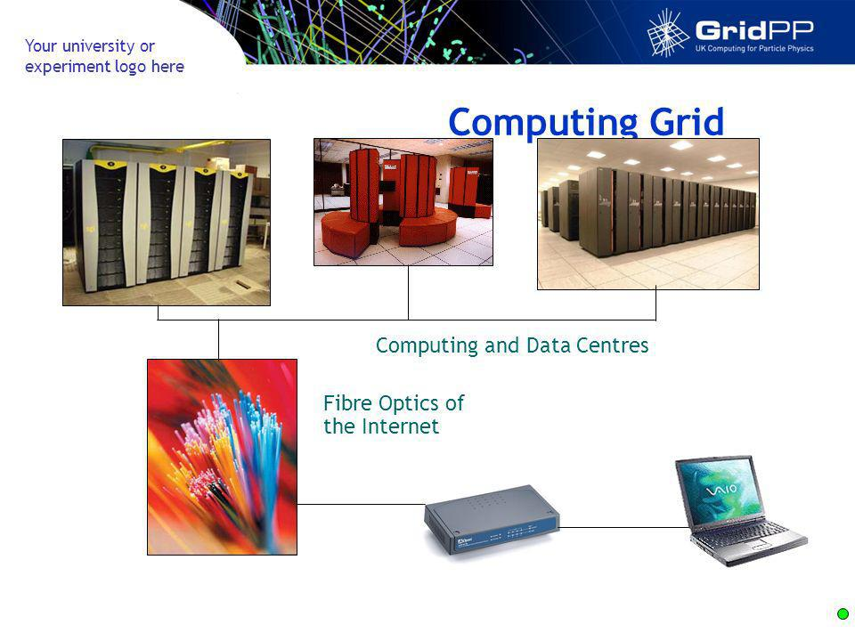 Your university or experiment logo here Computing Grid Computing and Data Centres Fibre Optics of the Internet