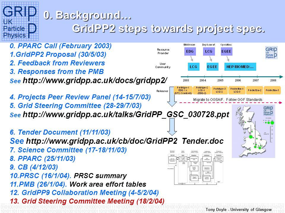 Tony Doyle - University of Glasgow 0. Background… GridPP2 steps towards project spec.
