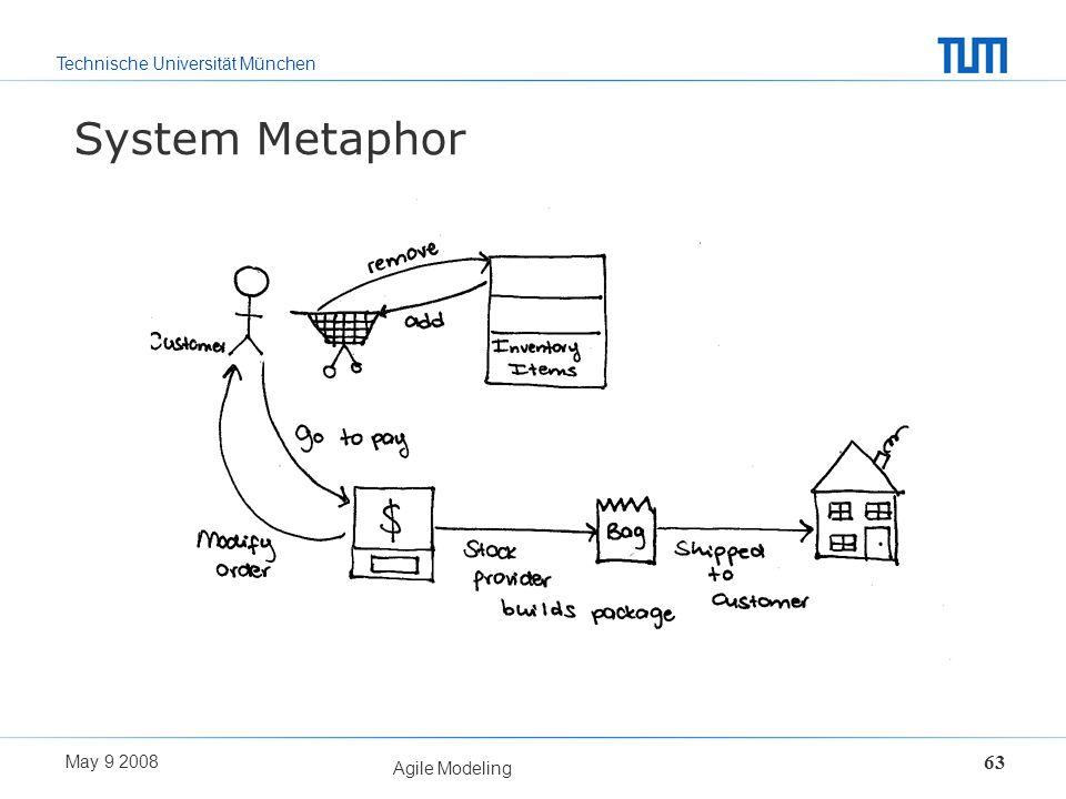 Technische Universität München May 9 2008 Agile Modeling 63 System Metaphor