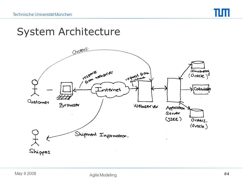 Technische Universität München May 9 2008 Agile Modeling 64 System Architecture