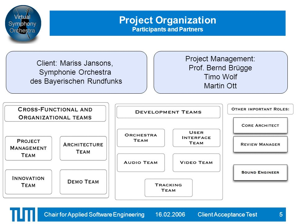 16.02.2006Client Acceptance TestChair for Applied Software Engineering5 Project Organization Participants and Partners Client: Mariss Jansons, Symphonie Orchestra des Bayerischen Rundfunks Project Management: Prof.