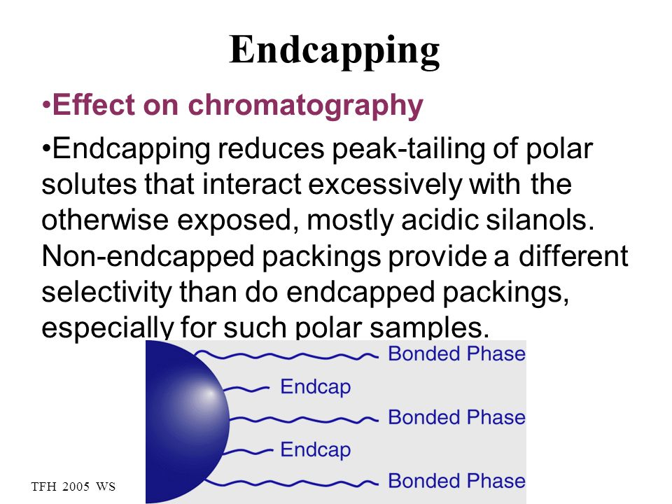 TFH 2005 WS Endcapping Effect on chromatography Endcapping reduces peak-tailing of polar solutes that interact excessively with the otherwise exposed,