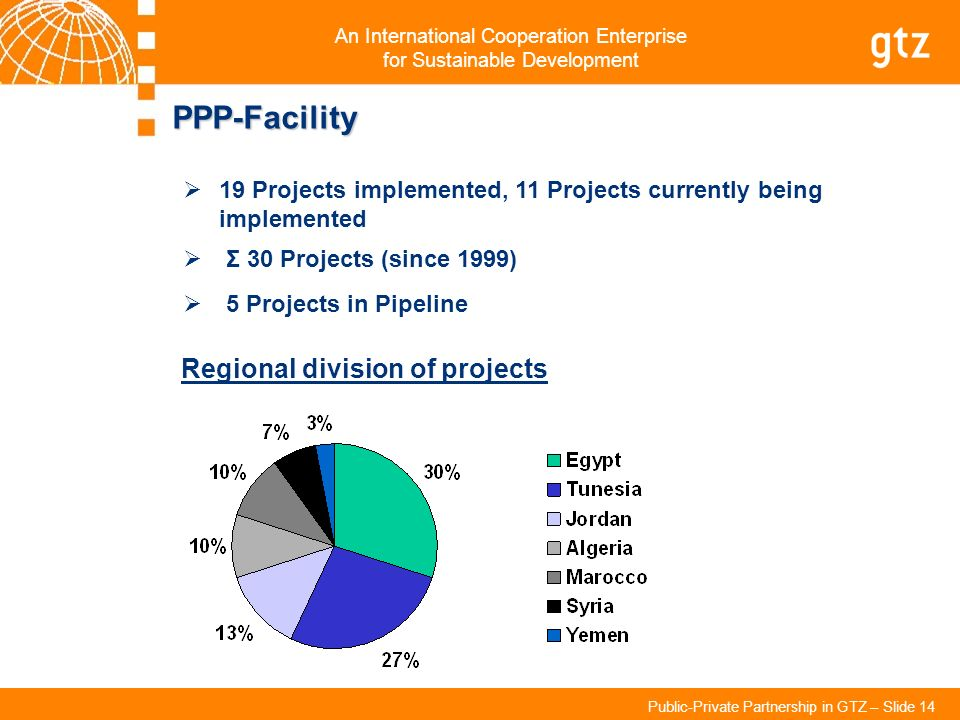 An International Cooperation Enterprise for Sustainable Development Public-Private Partnership in GTZ – Slide 14 PPP-Facility Regional division of pro