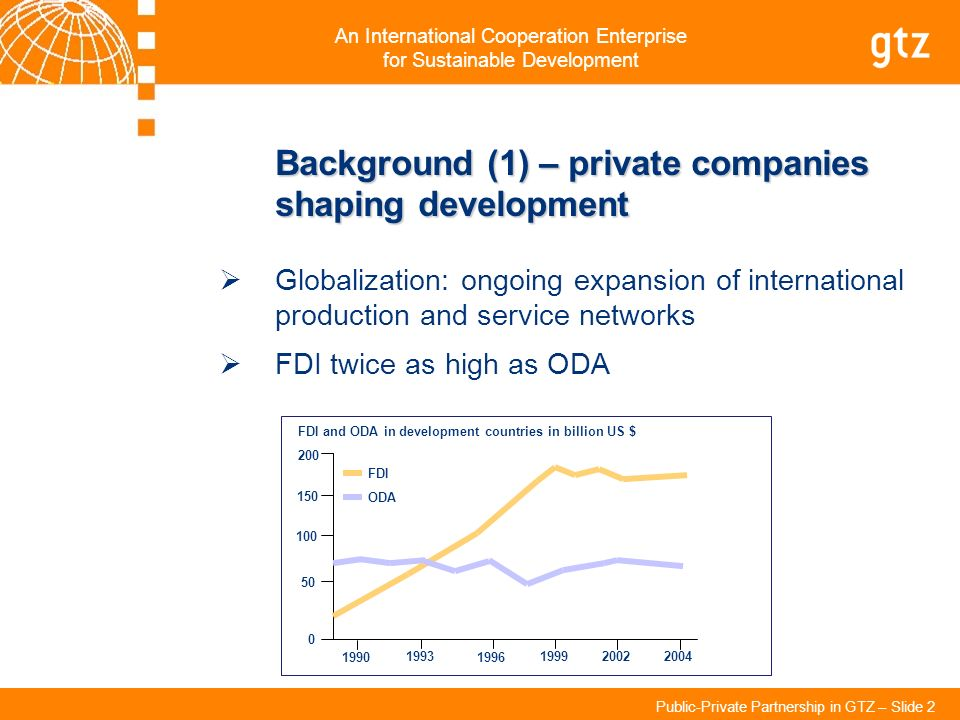 An International Cooperation Enterprise for Sustainable Development Public-Private Partnership in GTZ – Slide 2 Background (1) – private companies sha
